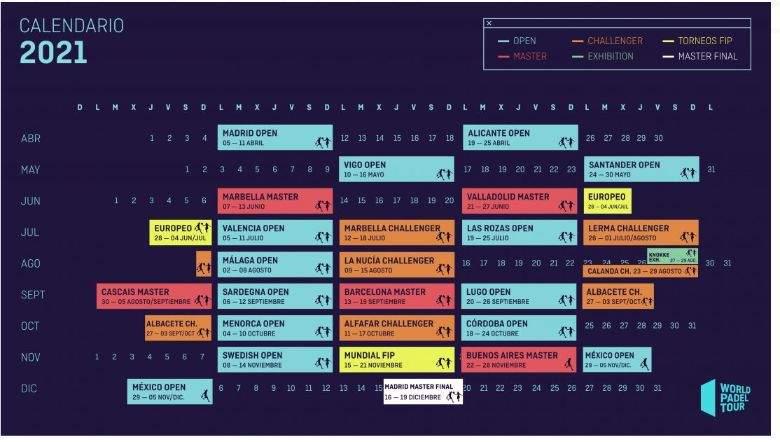 calendario world padel tour 2021